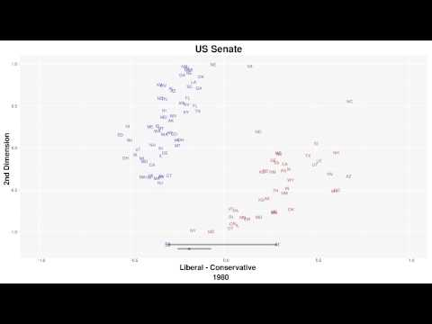A Visual History of Senate Polarization from 1967 to 2010