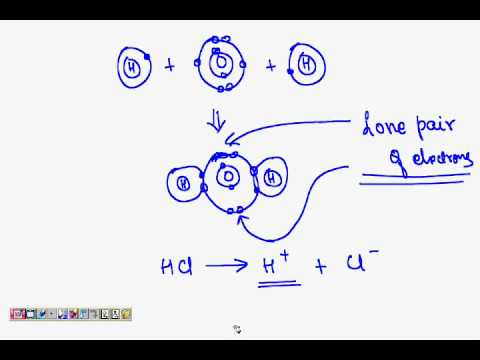 Hydronium Ion Formation Tutorialwmv  YouTube