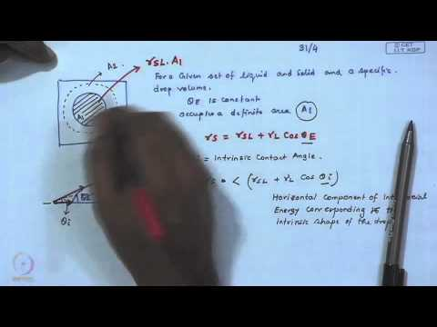 Mod-01 Lec-31 Spontaneous instability and dwetting of thin polymer film - I