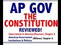 AP Gov Explained: Government in America Chapter 2