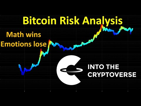 Bitcoin Risk Analysis - Have A Plan!