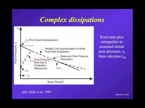 Webinar #11: CPTu Dissipation Tests   Theory and practice by Dr. P.K. Robertson, Nov. 15, 2013
