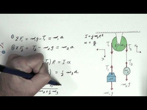1.9 La roue (moment d'inertie, moment de force)