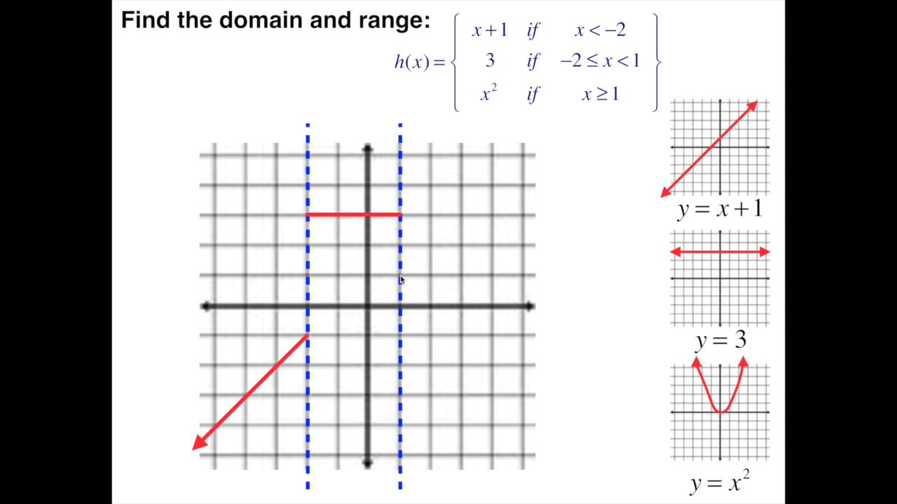 domain and range piecewise function - YouTube