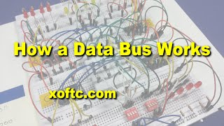 How a Data Bus Works