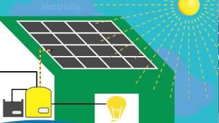 How an Off-Grid Solar Generator System Works