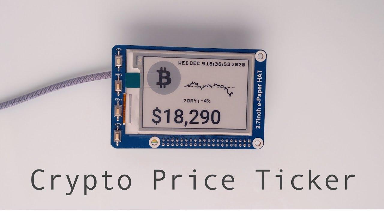 bitcoin preț ticker graficul sumelor bitcoin