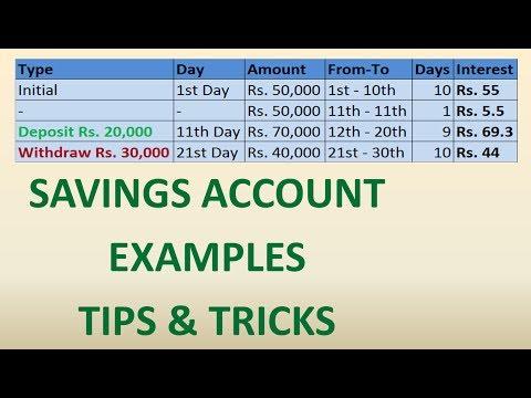 Savings Account Interest Example | Savings Account Working Examples | Interest Calculation Examples