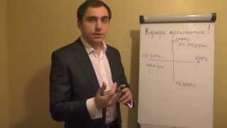 видео Архитектор Бизнеса