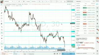 Live Europe Open: Commodity currencies under the cosh