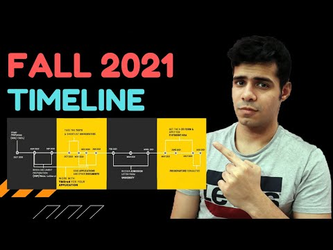 Fall 2021 Application Timeline - Important Dates you must know (study abroad 2021)