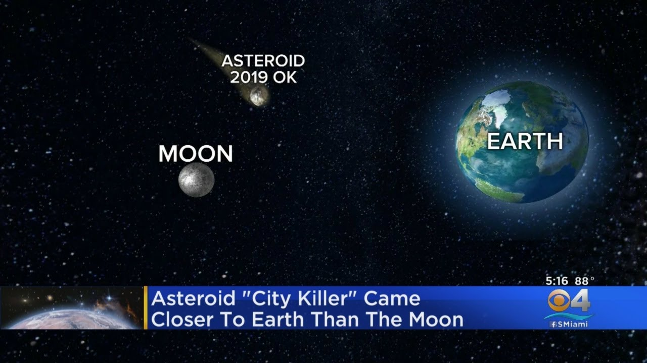 Asteroid Comes Close To Earth - YouTube