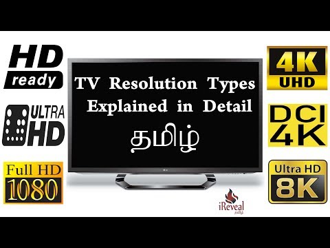 TV Resolution Types Explained in Tamil | HD Ready, Full HD, UHD, 4K