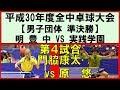【卓球全中】門脇康太(明豊)vs原悠(実践学園) 平成30年度全国中学校卓球大会 男子団…