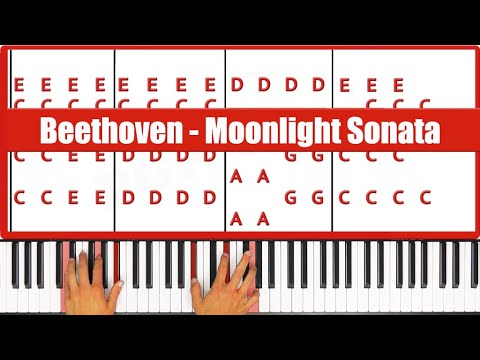 ♫ ORIGINAL - How To Play Moonlight Sonata Beethoven Piano Tutorial! - PGN Piano