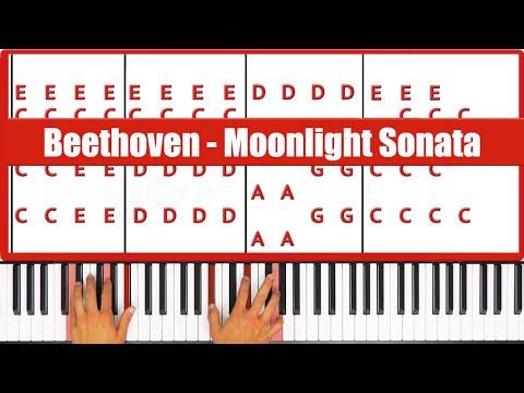 Moonlight Sonata Beethoven Piano Tutorial!  ORIGINAL