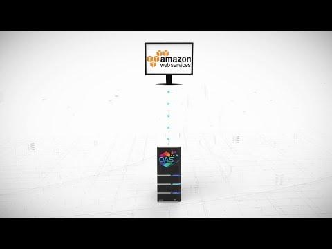 AWS IoT Communication Driver - Amazon Web Services IoT Gateway