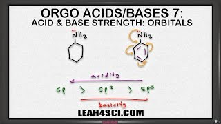 effect of orbital hybridization on acidity and basicity