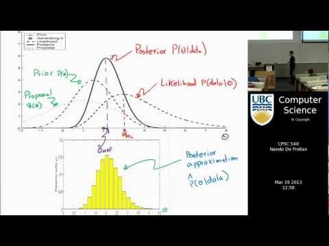 Machine learning - Importance sampling and MCMC I
