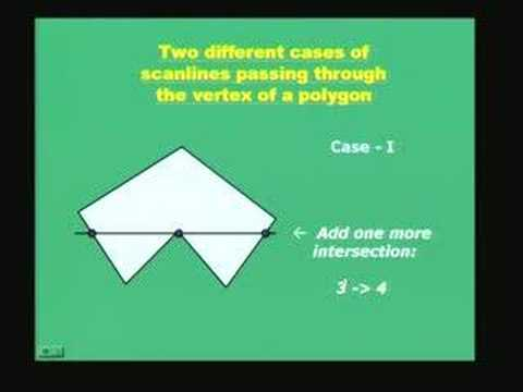 Lecture 18 PolyFill Scan Conversion of a Polygon