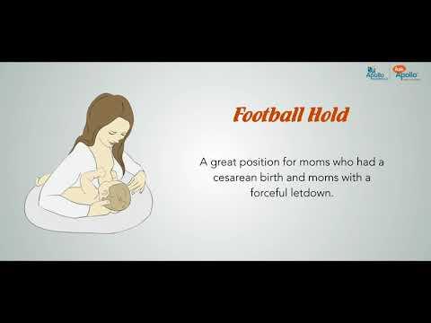 Breastfeeding Positions - World Breastfeeding Week