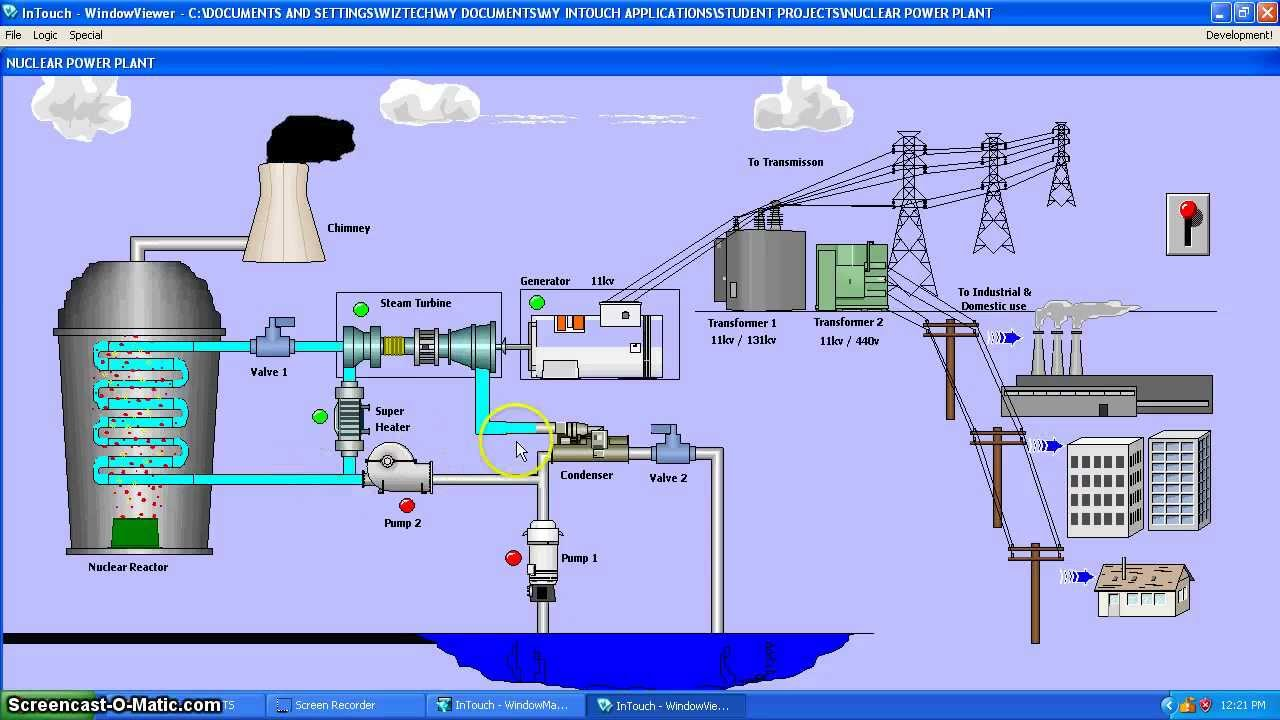 SCADA Designing Project Nuclear Power Plant  YouTube