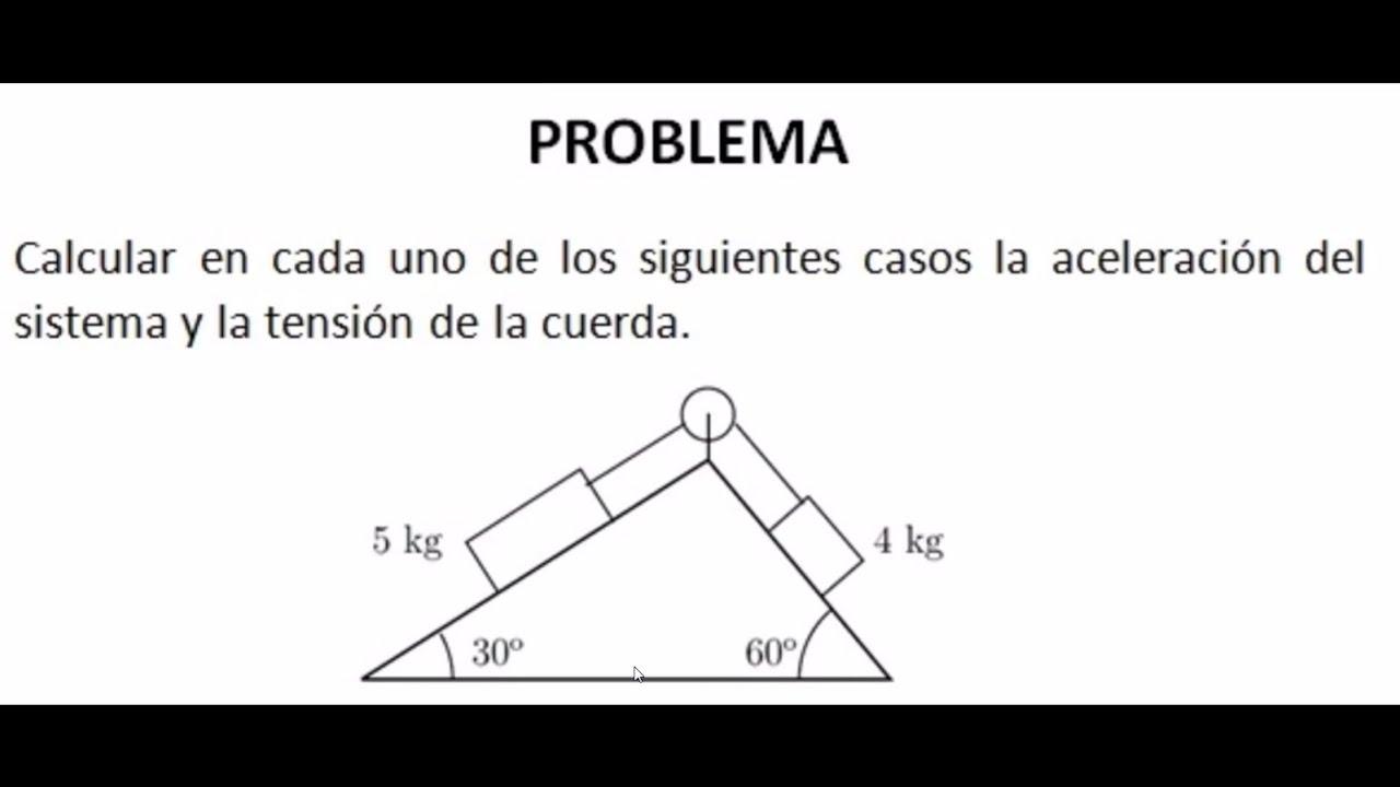 Problema De Dinámica Resuelto En Zalima Calcular La