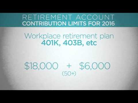 Know Your 2016 Retirement Contribution Limits
