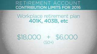 Know Your 2016 Retirement Contribution Limits