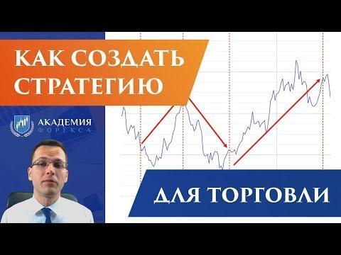 Как создать свою стратегию на Форекс | Перри Кауфман – Системы и методы биржевой торговли