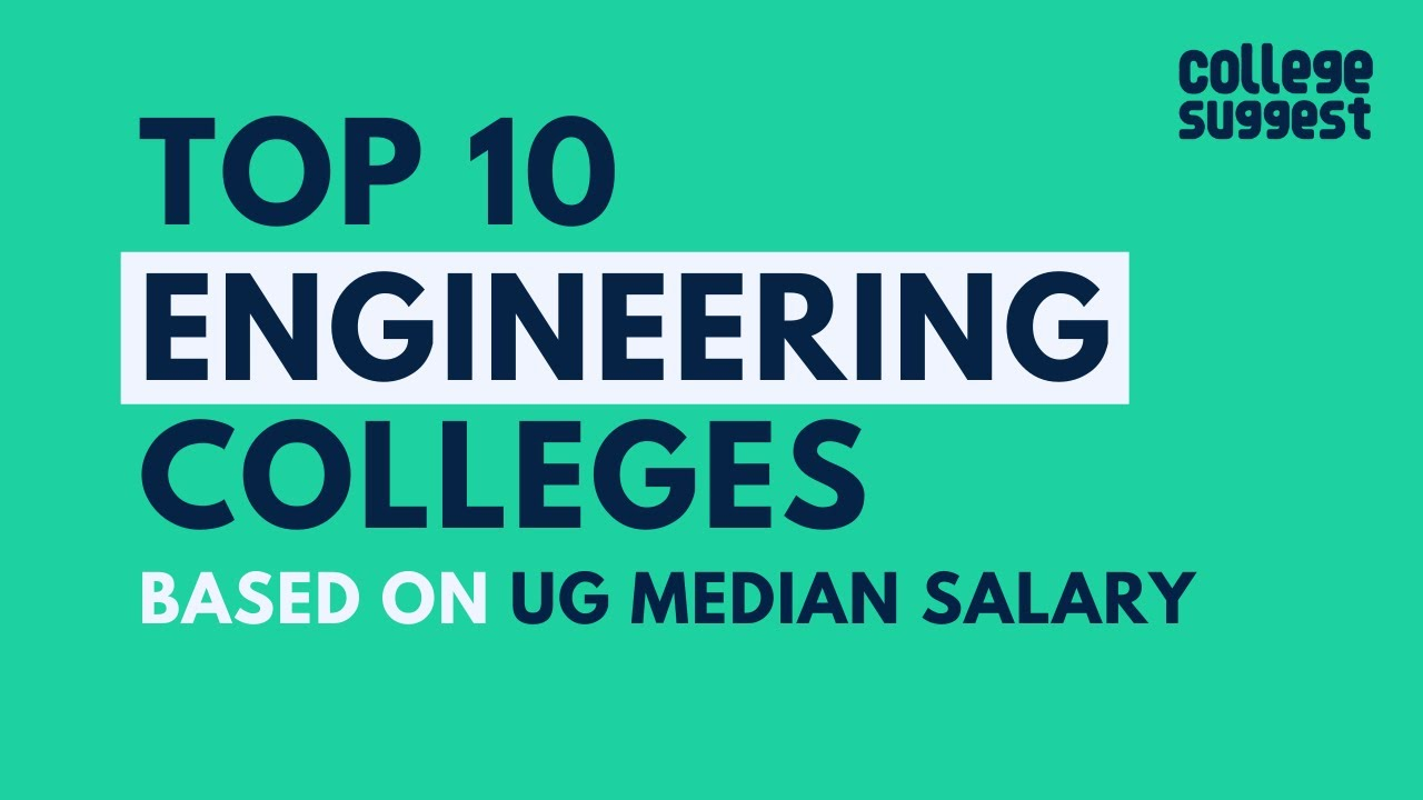 Top 15 Engineering Colleges Based on Median Salary - 2020