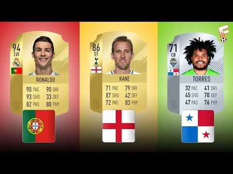 The Highest Rated Player At Every Team In World Cup 2018 Of FIFA 18 ⚽ Footchampion
