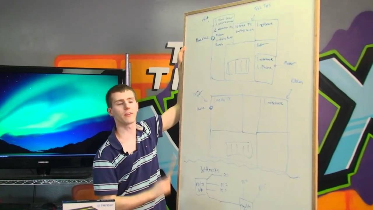 Home Networking 101 Understanding The Hardware Required To Build Network Wiring Diagram No Closet An Optimal Youtube