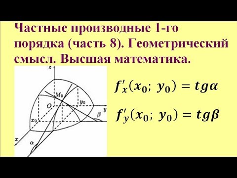 Частные производные 1-го порядка (часть 8). Геометрический смысл. Высшая математика.