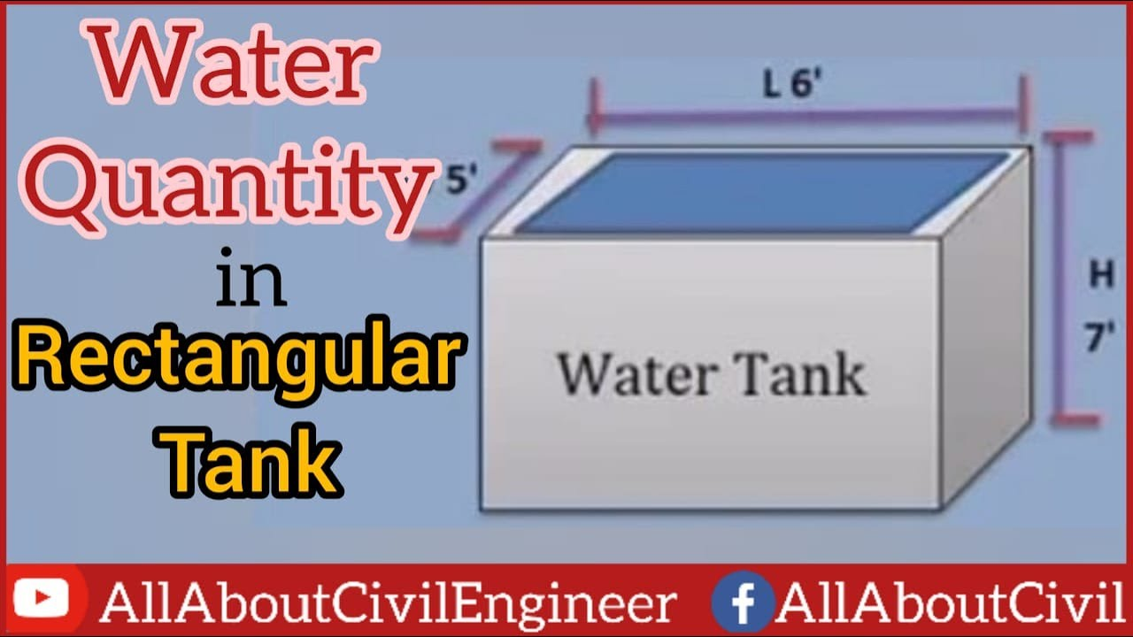 How to Calculate Quantity of Water in Rectangular Tank Tank Size Capacity  All About Civil Engineer