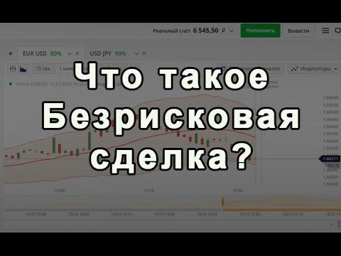 Обучение торговле на бирже начинается с этих четырех стратегий