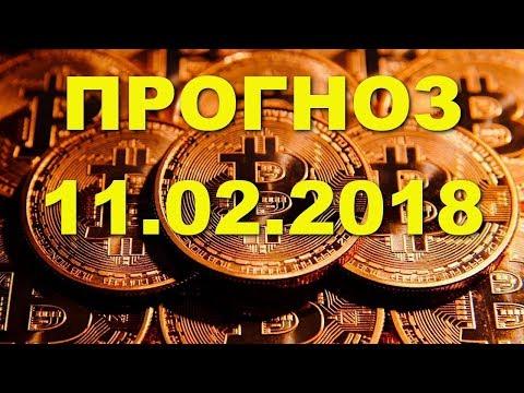 BTC/USD — Биткойн Bitcoin прогноз цены / график цены на 11.02.2018 / 11 февраля 2018 года