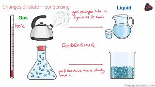OCR 9-1 Chemistry: Changing state