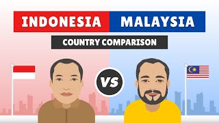 Indonesia vs Malaysia - Country Comparison