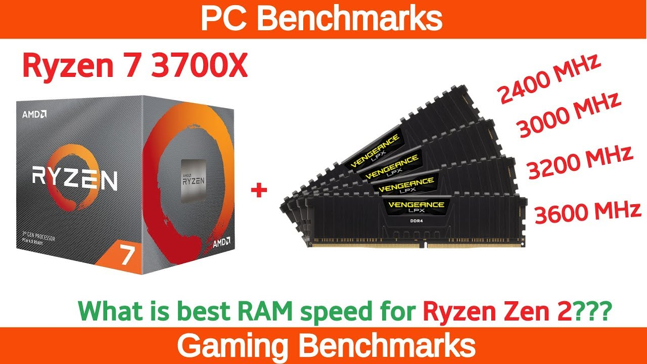 Amd Ryzen 7 3700x Tested With Different Ram Speeds Youtube