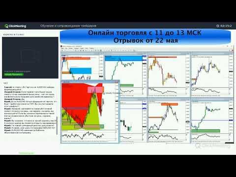 Живая торговля на форекс. Анализ графиков валютных пар онлайн