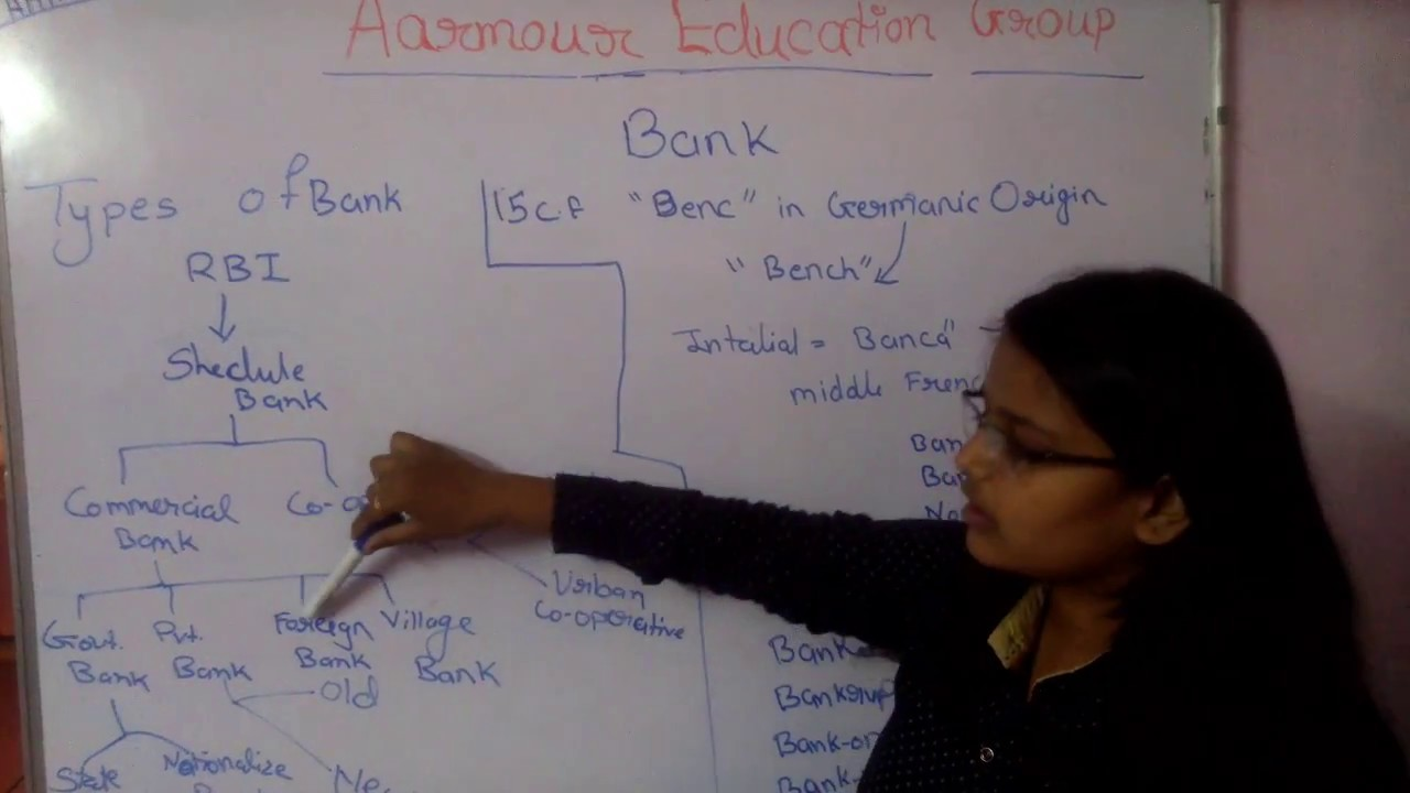 the origin of bank word and types of bank by aarmour education group