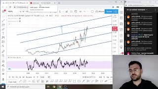 26.10.2020 Borsa Eğitim Videoları ve Günlük Hisse Analizleri