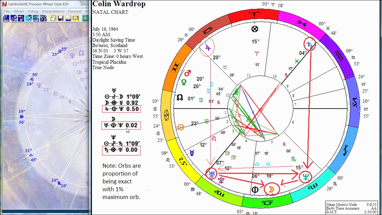The golden mean in astrology part 2 interpreting golden mean the golden mean in astrology part 2 interpreting golden mean midpoint structures nvjuhfo Choice Image