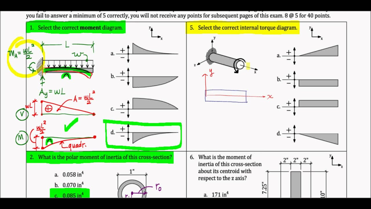 Internal Torque Diagram  Exam Question, F13 (Chokeberry