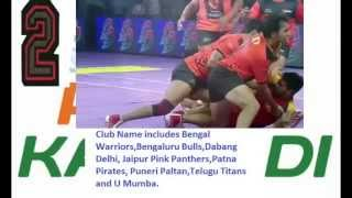 Top 10 sports league in india