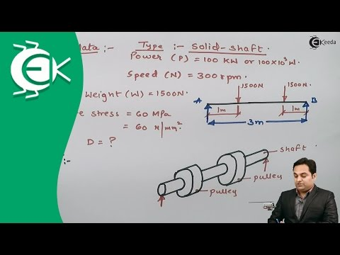 Problem 1 on Design of Shaft - Design of Machine