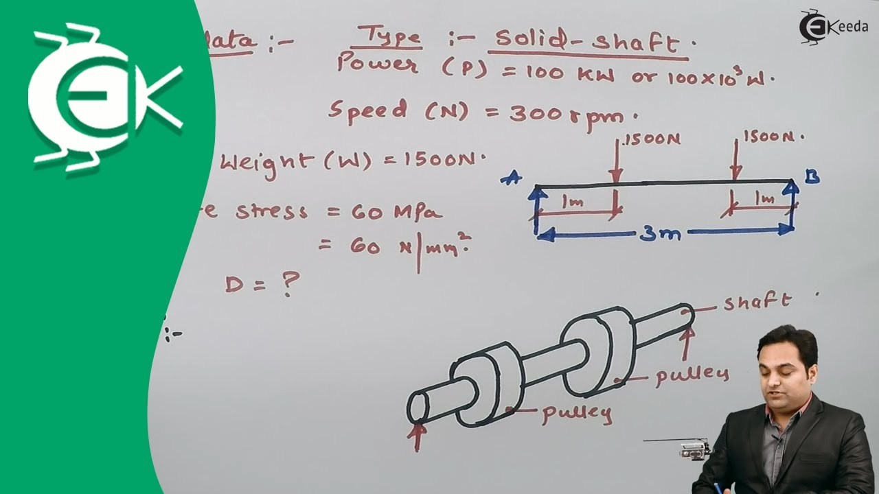 Problem 1 on Design of Shaft - Design of Machine