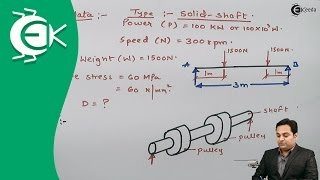 Problem 1 on design of Shaft