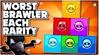 WORST Brawler For Each RARITY In Brawl Stars! - New Meta Brawler Rankings!